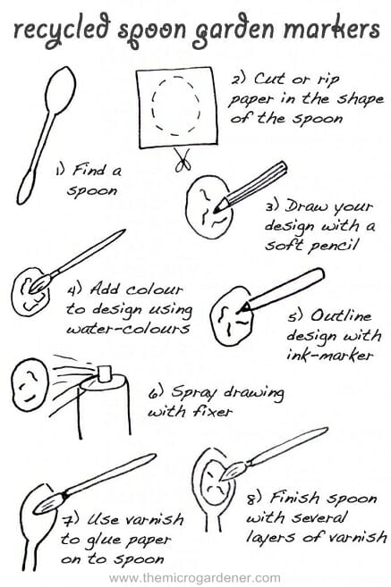 Recycled spoon garden marker tutorial | The Micro Gardener