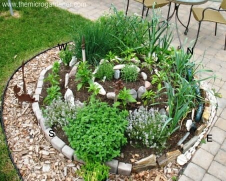 Herb spiral with compass points. | The Micro Gardener