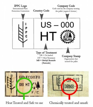 US Pallet Treatment Stamps via Lovely Greens | The Micro Gardener