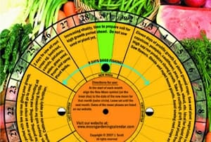 Moon calendar planting guide front